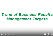 KONOIKE GROUP Video(Trend of Business Results Management Targets)